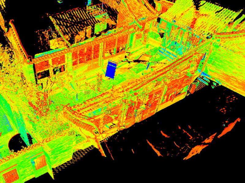 激光雷達與影像