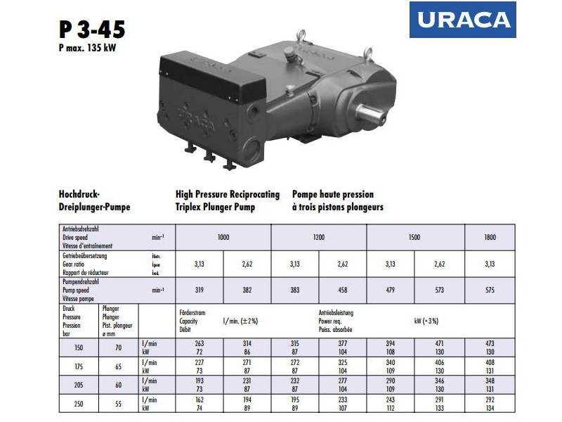 德国进口高压泵 URACA 高压泵 P3-45