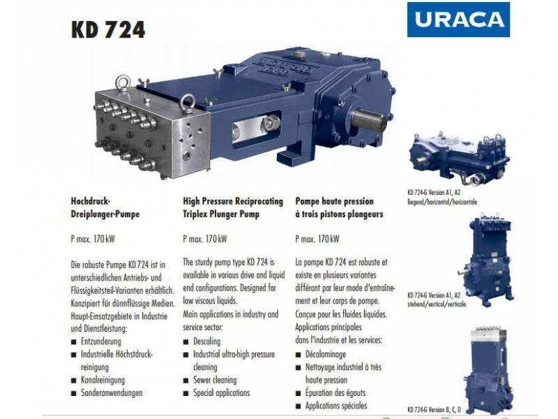 德国进口 URACA 高压泵 KD 724