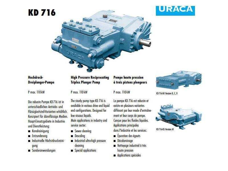 德国进口高压泵 URACA 高压泵 KD 716
