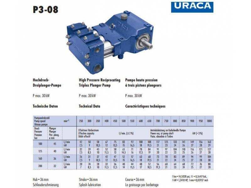 德国进口高压泵 URACA P3-08 200bar