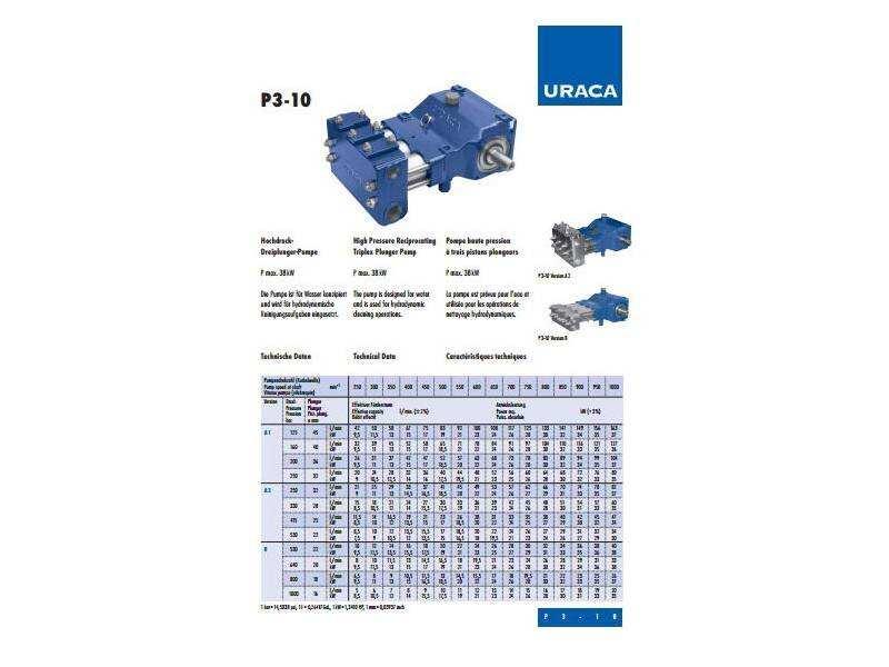 德国进口高压泵 URACA P3-10 125bar~1000bar